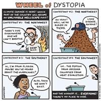 Wheel of Dystopia