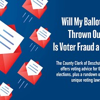 Will My Ballot Get Thrown Out? Is Voter Fraud a Thing?