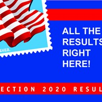 Election Day is Here! 2020 Election Results Start Here