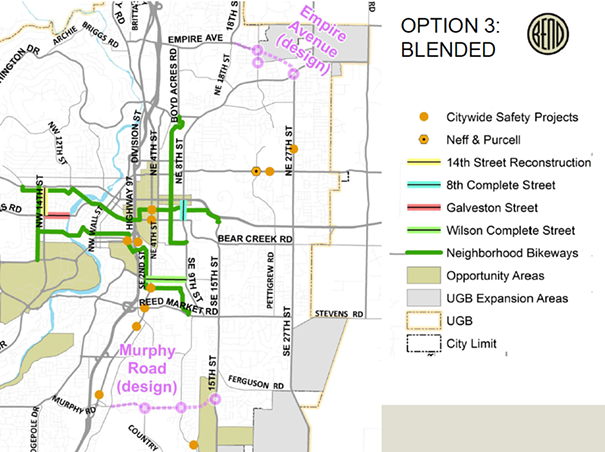 A proposed blended active transportation approach - CITY OF BEND