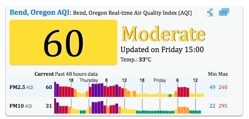 Air quality in Bend continues to improve as of 3 pm Friday. - AQICN.ORG