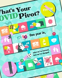 What's Your COVID Pivot?
