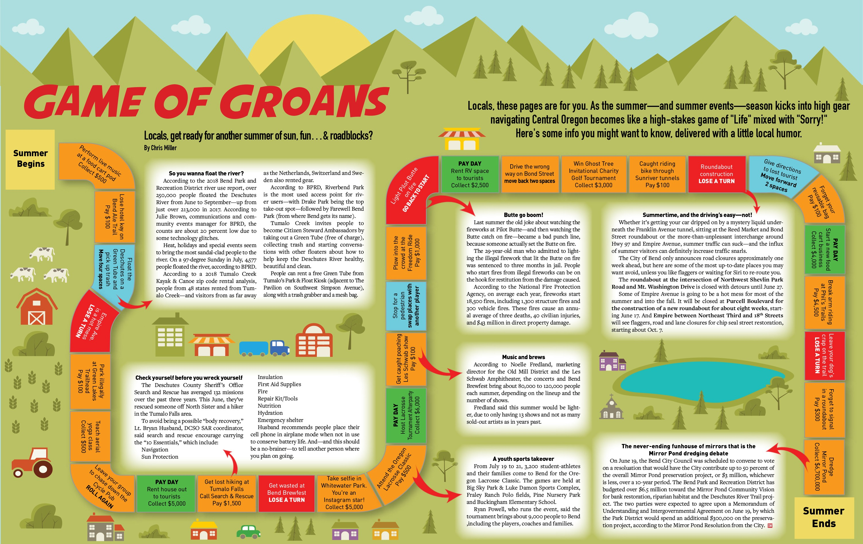 Game of Groans | Local News | Bend | The Source Weekly - Bend, Oregon