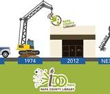 Napa County Library Turns 100