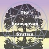 394052bc_the_enneagramsystem.jpg