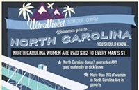 Charlotte airport rejects 'issue' ads focusing on women's rights