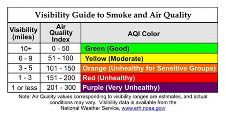 Color_Codes_Air_Quality.png