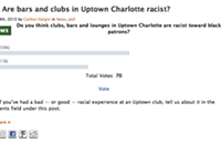 Poll: Are bars and clubs in Uptown Charlotte racist?