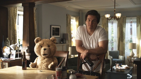 Ted (voiced by Seth MacFarlane) and Mark Wahlberg in Ted (Photo: Universal)