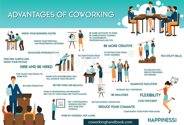 Prons of coworking