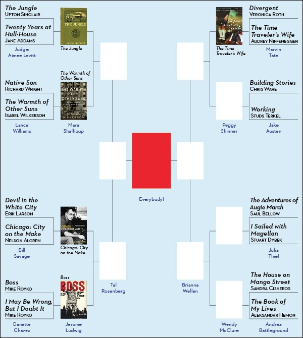 GreatestChicagoBookChart-600-week5.jpg