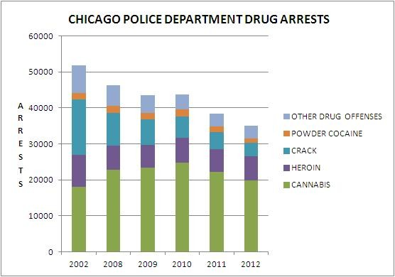 DRUG_ARRESTS_2012.JPG