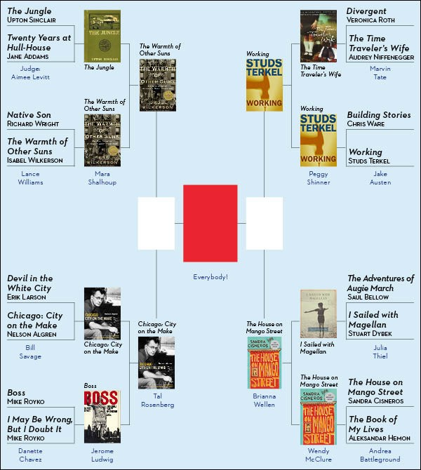 GreatestChicagoBookChart-600-week12.jpg