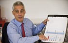 Mayor Rahm makes no small plans with your tax dollars