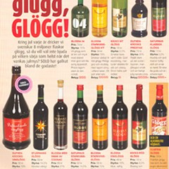 No More Glogg?
