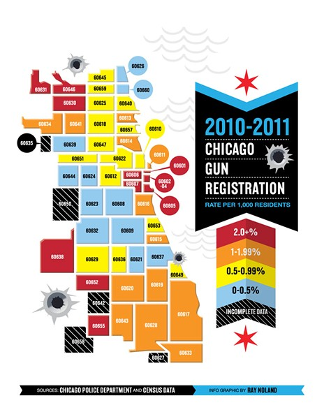 Sources: Chicago Police Department and census data - RAY NOLAND