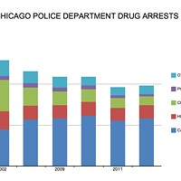 Drug arrests on top of drug arrests