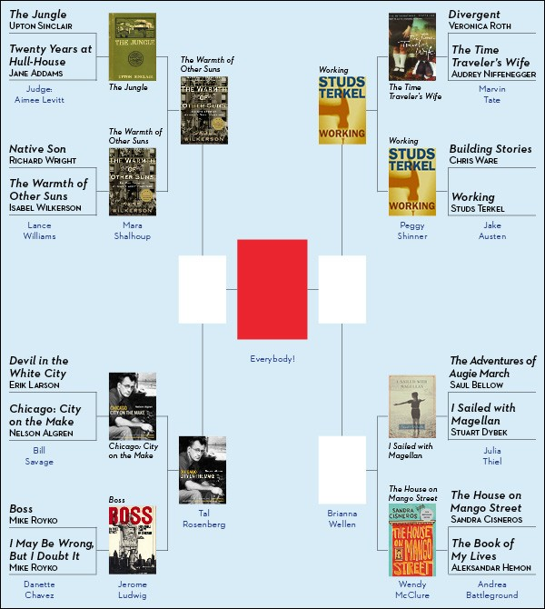 GreatestChicagoBookChart-600-week11.jpg