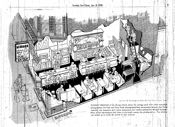 Sun-Times illustration of the Mirage Tavern layout - COURTESY CHICAGO SUN-TIMES