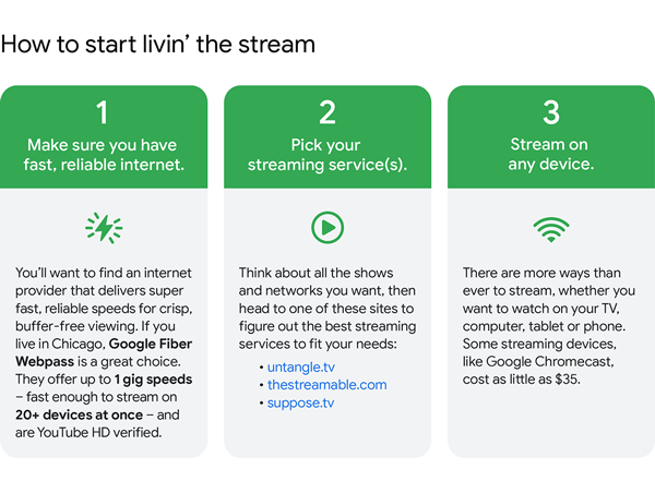 chicagoreader-in-article-graphic_how-to-start-streaming_v2-_1_.png