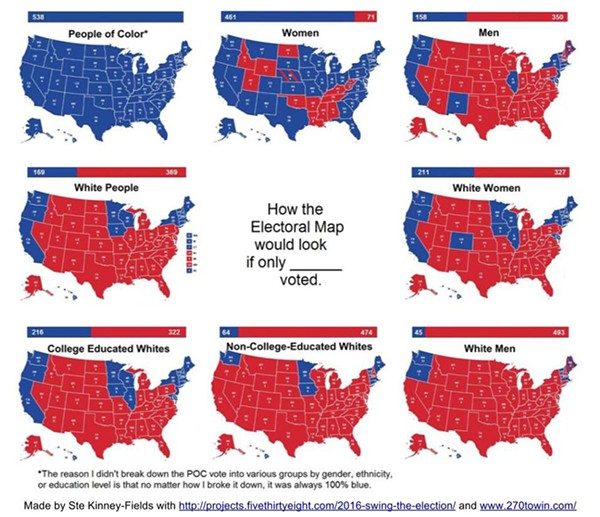 A graphic that appeared on Medium last month made waves with its breakdown of possible election results by voters' race.