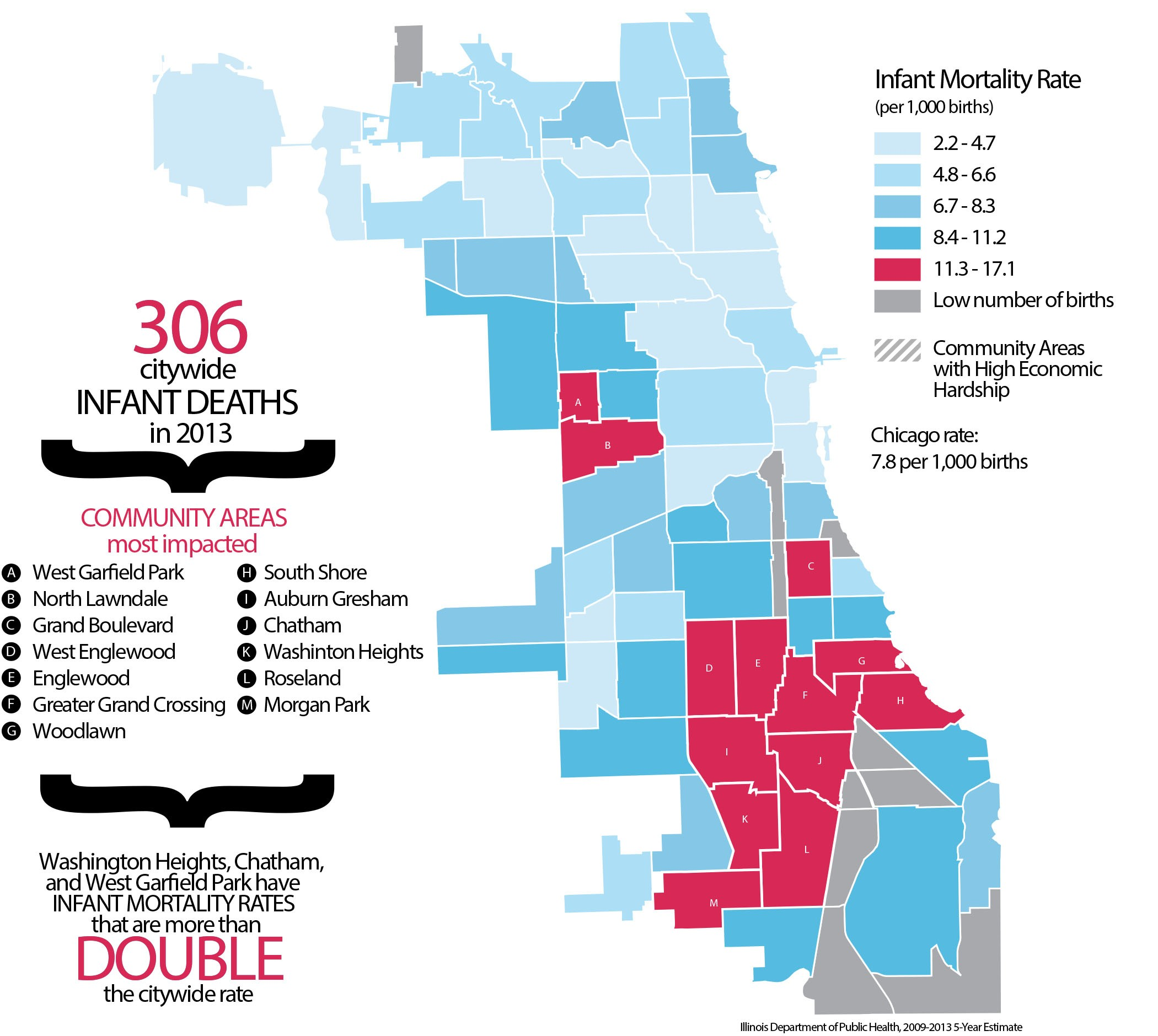 Rahm Emanuels plan for a healthy segregated Chicago Bleader