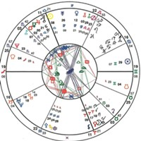 Chronogram and Uranus Conjunct Neptune