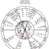 Chronogram and Uranus Conjunct Neptune