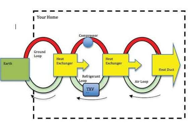 question_figure-3-2-ghp-loops.jpg