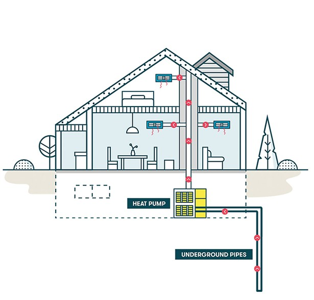 A schematic of the Dandelion geothermal system.
