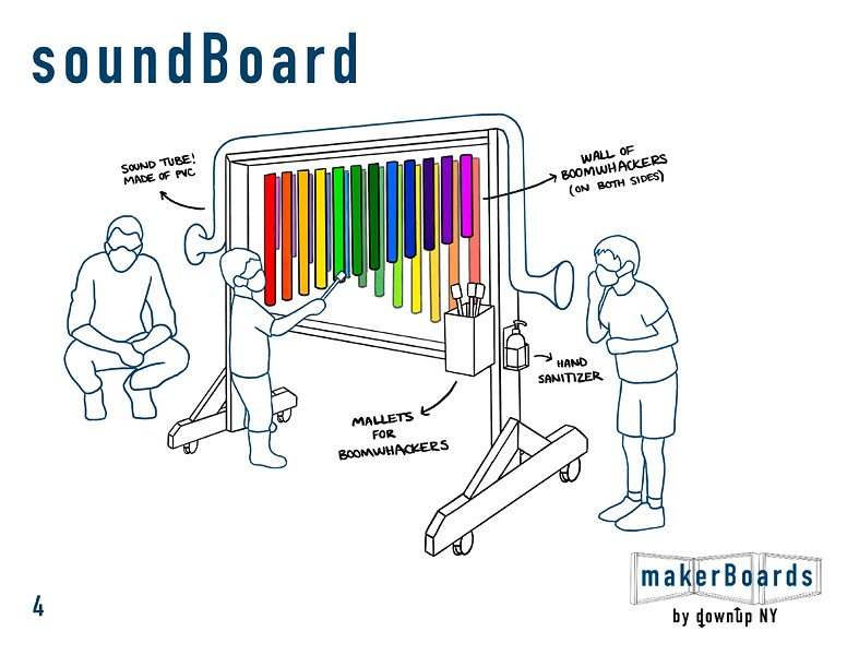 DownupNY, a Vassar student-led design team, submitted a proposal for MakerBoards, a series of mobile windows that invite kids and families to - co-create while mitigating exposure to COVID-19.