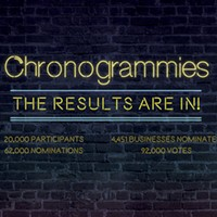 2020 Chronogrammies Results
