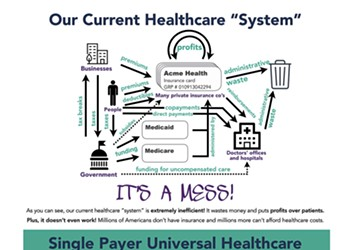 Can New York Pull Off Single-Payer Healthcare?