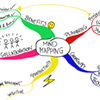 Mind-Mapping Your Approach to the Solstice