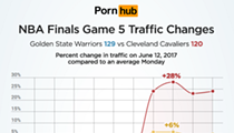 Cleveland Took Solace in Lots of Porn After the Cavs Lost Game 5 of the NBA Finals