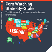 The Most Searched Term on Pornhub in Ohio Is...