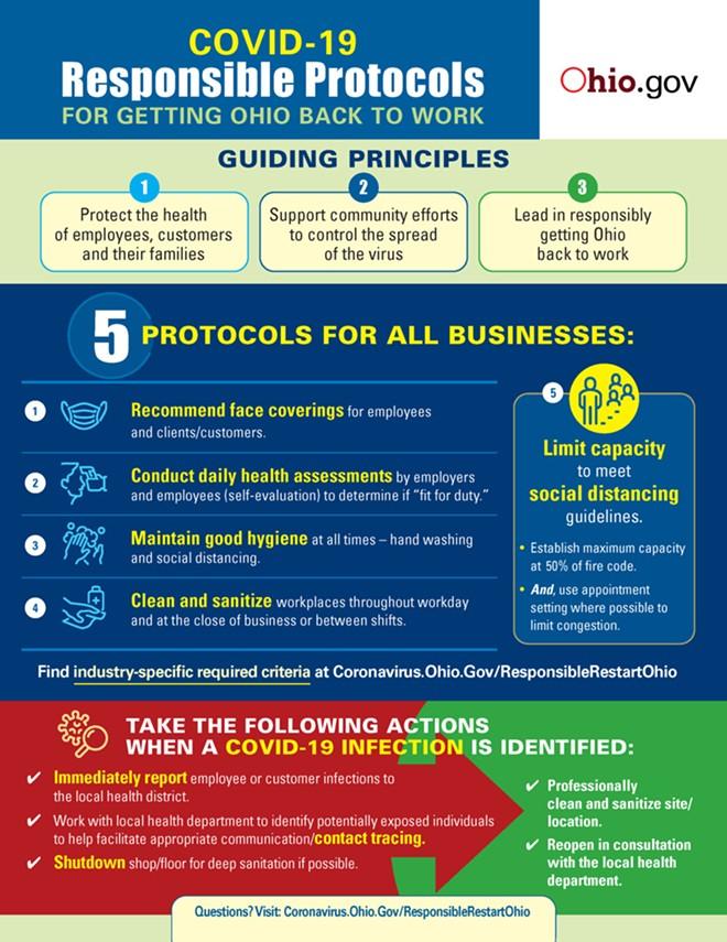 responsible_protocols.5ea876a55f9b9.jpg