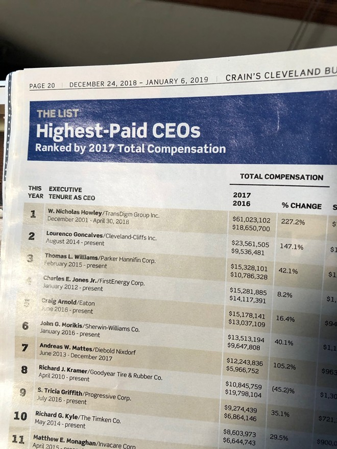 Howley's skyrocketing compensation topped Northeast Ohio CEOs in 2017 by a large margin - SAM ALLARD/CRAIN'S