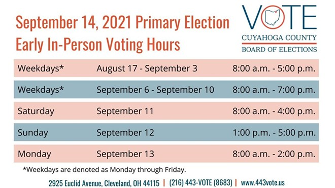 CUYAHOGA COUNTY BOARD OF ELECTIONS