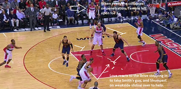 collapsing_cavs_d_opens_up_perimeter_3s.png