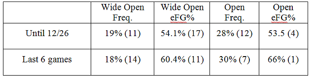 cavs_shooting_open_wide_open.png