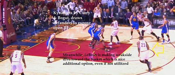 kyrie_drive_and_dish.png