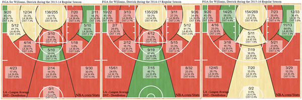 williams_shot_charts.png