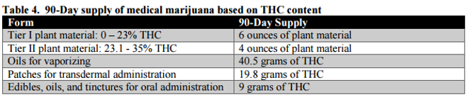 thc.png
