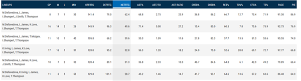 delly_led_lineups.png