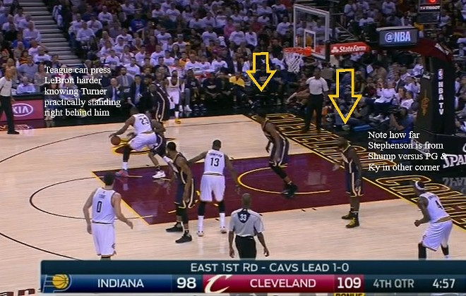 cavs_slough_tt_and_shump.jpg