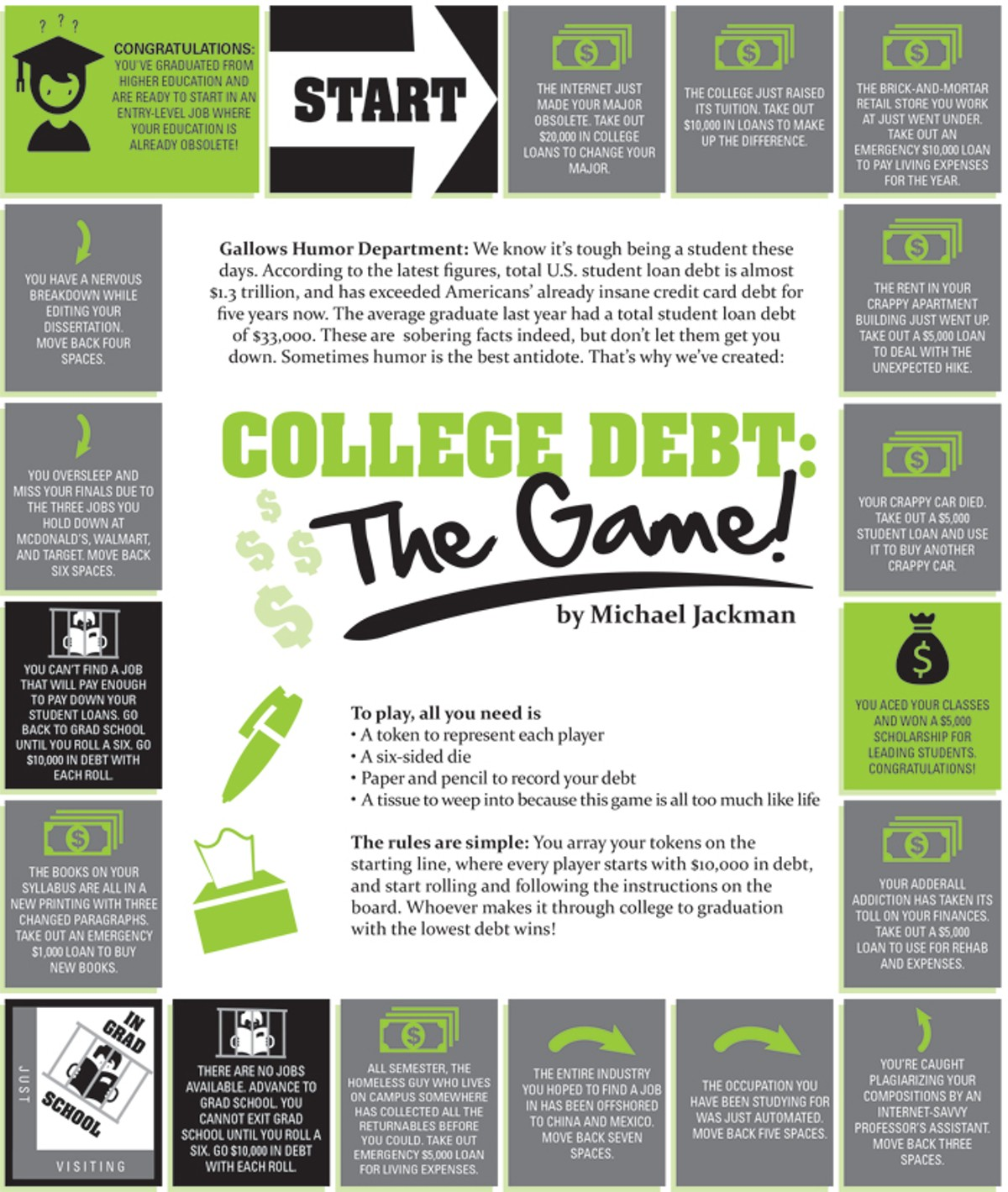 collegedebtgame.jpg