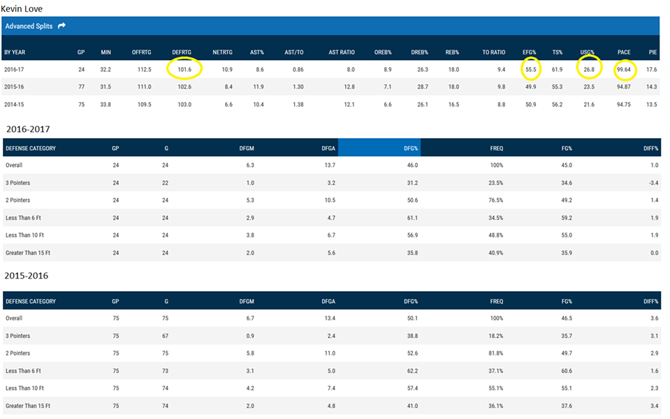 love_shooting_and_d_stats.png