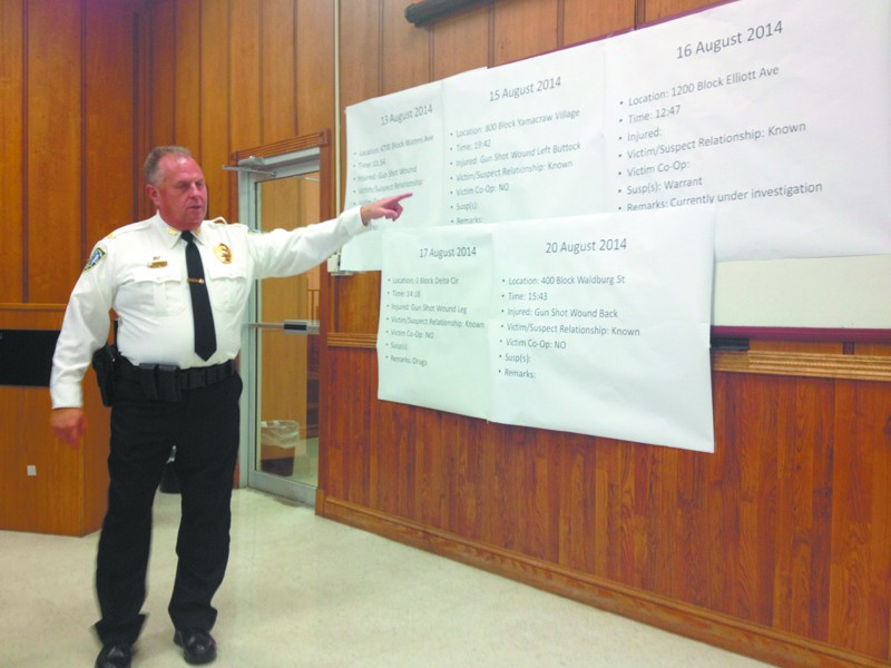 Maj. Zapal breaking down the most recent round of shootings; in four of the five cases posted on the wall, the victims refused to cooperate with police.