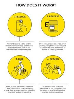 bikeshare1-3.jpg